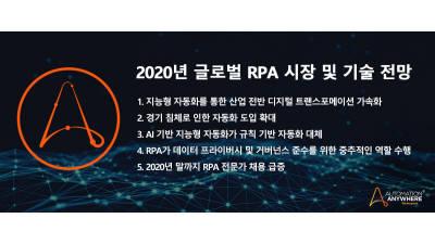 오토메이션애니웨어, 2020년 AI 기반 '지능형 자동화' 시대 원년 전망