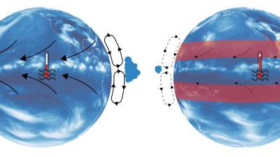 IBS, 열대 지역 온도 증가 메커니즘 밝혔다