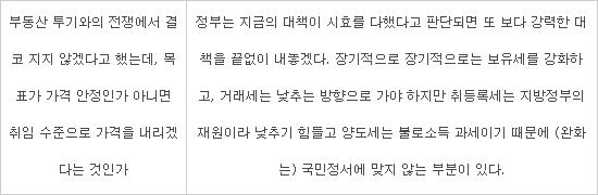 """[문재인 대통령 신년회견]""""강력한 부동산 대책 끝없이 내놓겠다""""…'원상회복' 강조"""