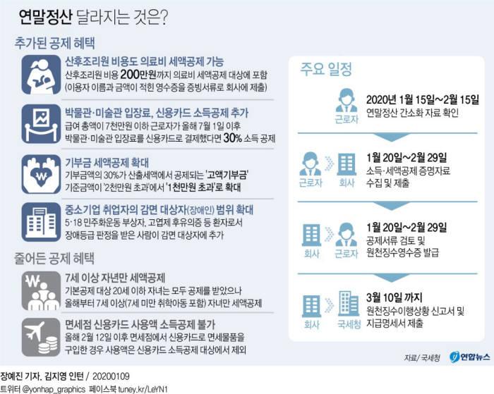 [그래픽=연합뉴스]