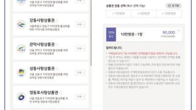서울사랑상품권, 17일부터 17개 구에서 판매 시작