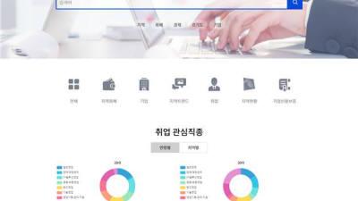경기도 지역경제 데이터 한자리에…'경기지역경제포털' 오픈