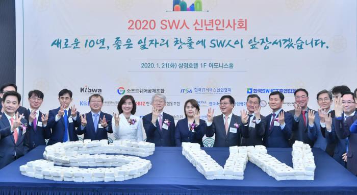 2020 SW인 신년인사회
