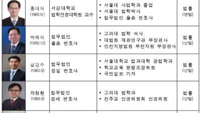 방통위, 김창룡 위원 등 9기 방송분쟁조정위원 위촉