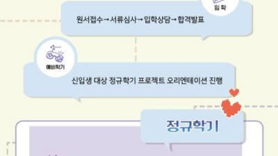 {htmlspecialchars(서울시청소년미디어센터, 대안 교육으로 모바일게임 개발 과정 개설)}