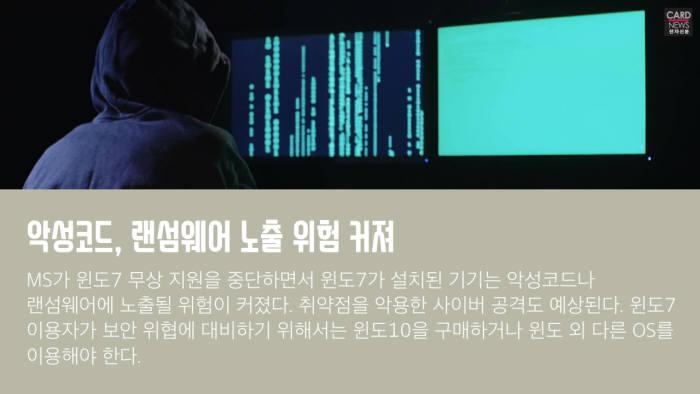 [카드뉴스]'윈도7' 교체 준비 됐나요?