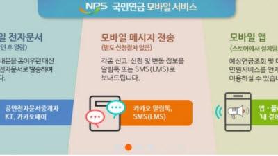 국민연금공단, 규제 샌드박스 시행 1년 54억 절감…모바일 국민연금서비스 도입 효과