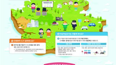 15일 오전 6시부터 21시까지 서울·인천·경기·충남 '비상저감조치'