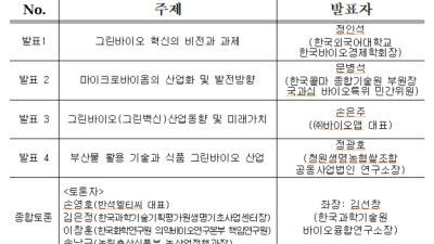 농식품부, 20일 그린바이오 산업육성 포럼 개최
