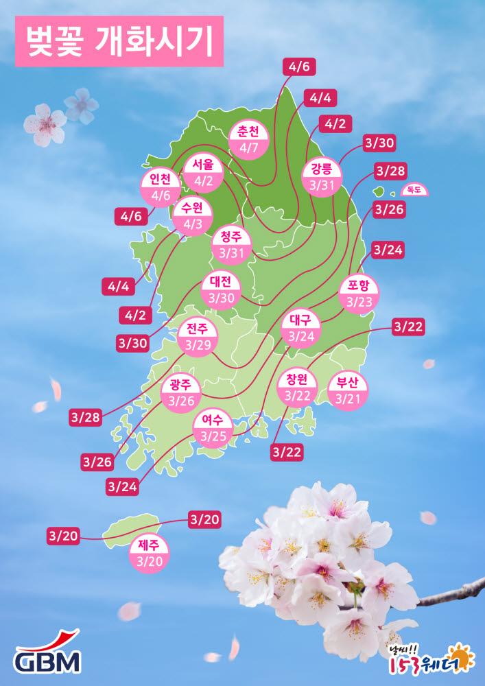 """153웨더 기상TV, """"올해 벚꽃 개화 평년보다 3~4일 빠르고, 작년과 비슷해"""""""