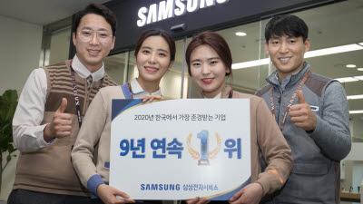 {htmlspecialchars(삼성전자서비스, '한국에서 가장 존경받는 기업' 9년 연속 1위로 선정)}