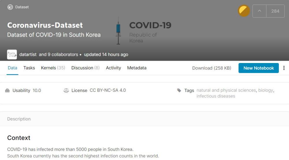 김지후 한양대 대학원 컴퓨터소프트웨어학 연구원이 캐글에 등록한 코로나19 데이터셋. 캐글 캡처