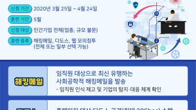 KISA, 사이버 위기대응 모의훈련 참여사 공개 모집
