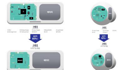 삼성, 업계 최초 무선 이어폰용 '통합 전력관리 칩' 출시