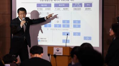 은성수 금융위원장, '코로나19 관련 금융시장 안정화 방안' 발표