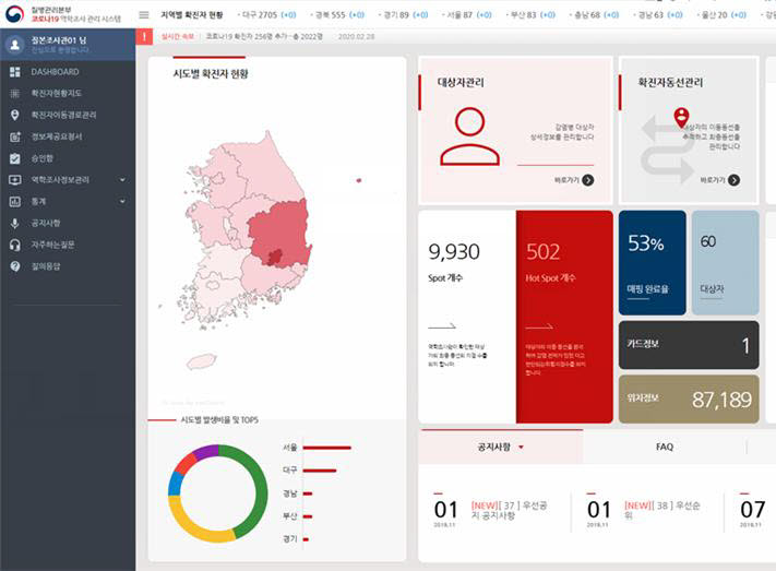 통계분석 화면