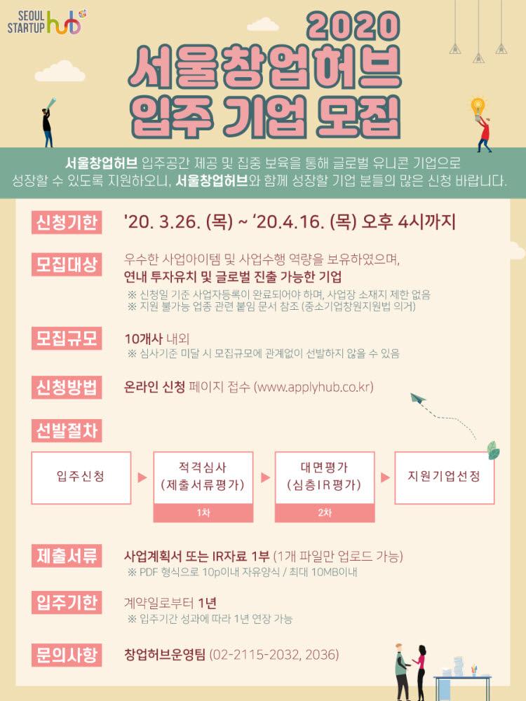 서울창업허브 2020년 입주기업 모집
