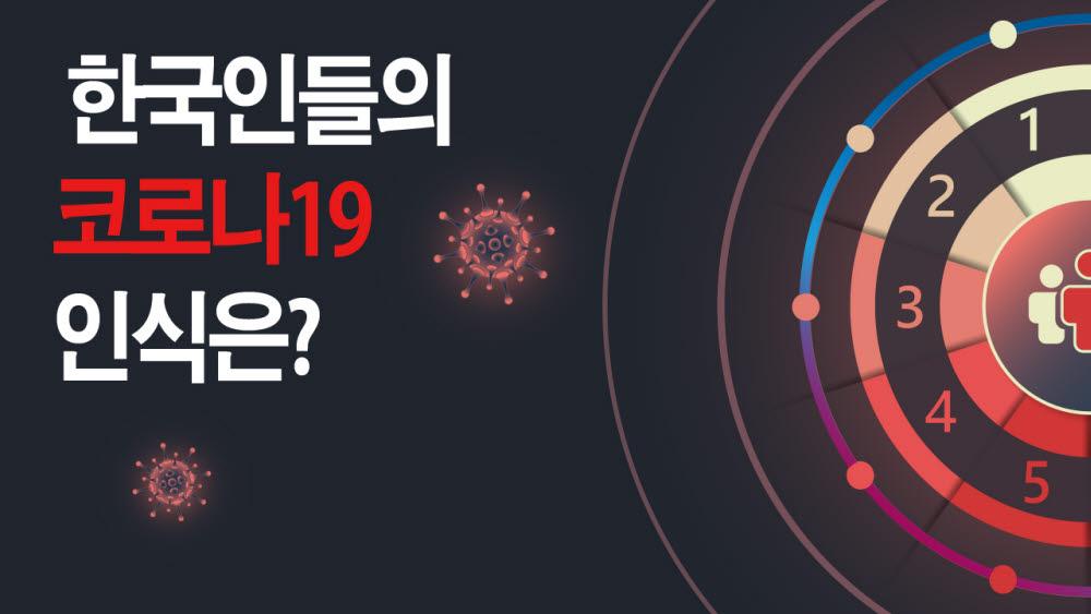 [모션그래픽]한국인들의 코로나19 인식은
