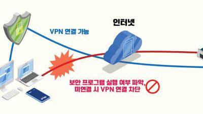 엑스게이트, 코로나19發 재택근무 고민 'SSL VPN 장비 단기 임대'로 해소