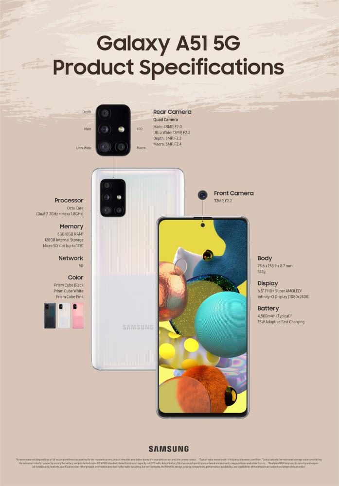 갤럭시A51 5G 주요 스펙