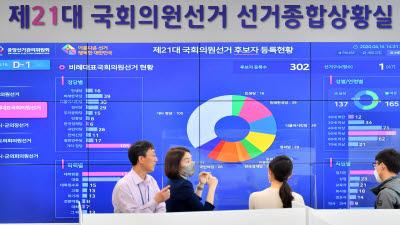 제21대 국회의원선거 준비에 바쁜 중앙선거관리위원회