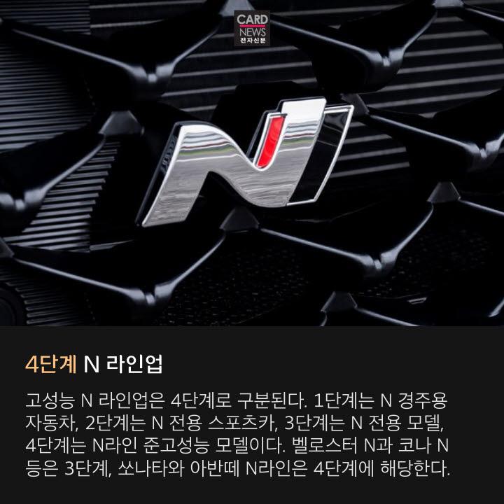 [카드뉴스]현대차 'N' 신차 5종 몰려온다