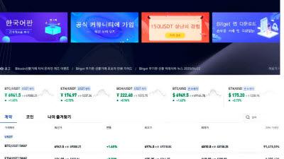 비트겟(BITGET), 한국 마케팅 본격화