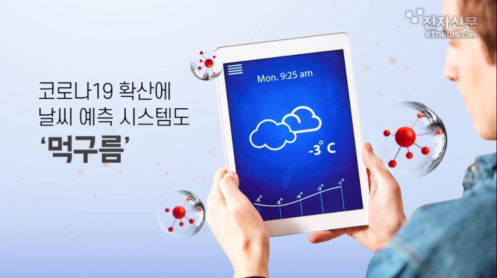 [모션그래픽]코로나19 확산에 날씨 예측 시스템도 '먹구름'