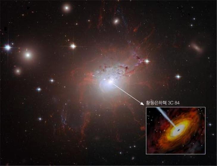 활동은하핵 3C 84를 포함하고 있는 은하 NGC 1275. 연구진은 3C 84에서 분출되는 제트 크기를 계산해 광원까지의 거리를 측정하는 방법을 제시했다.