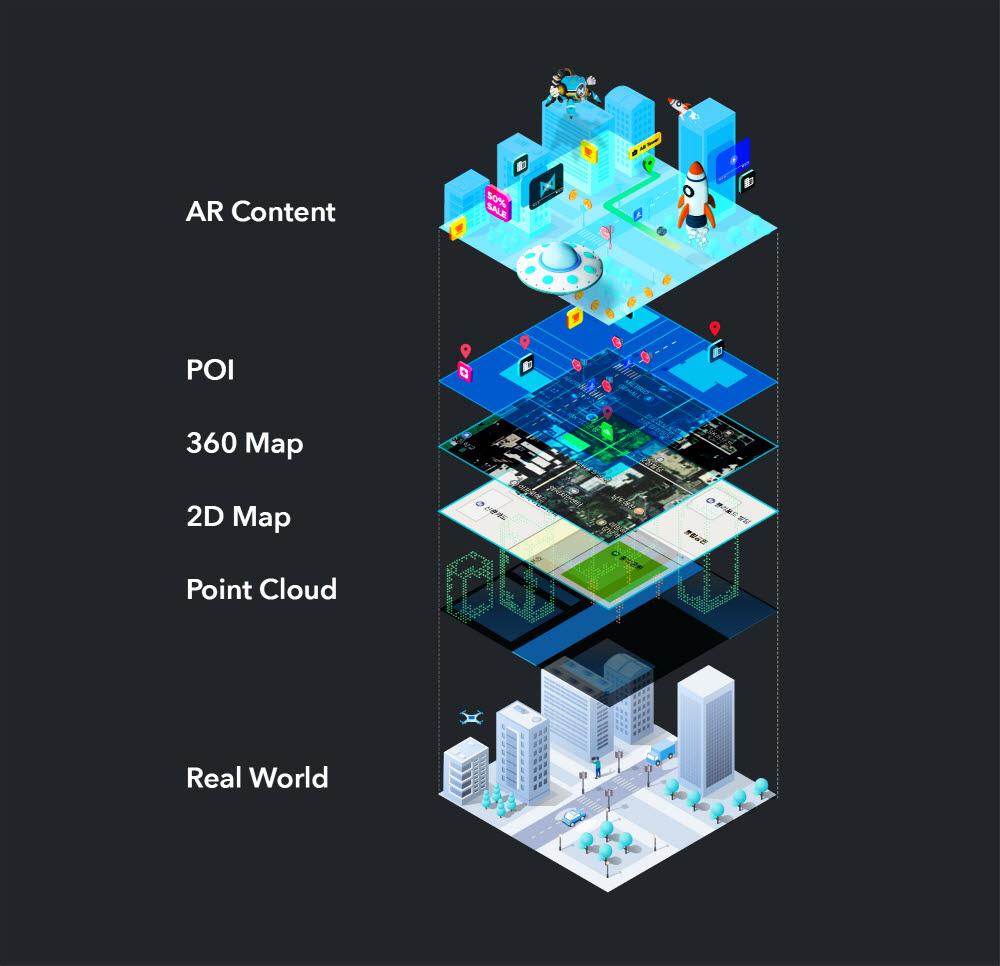 맥스트 VPS를 통한 3차원(3D) 맵 아키텍쳐 구성도