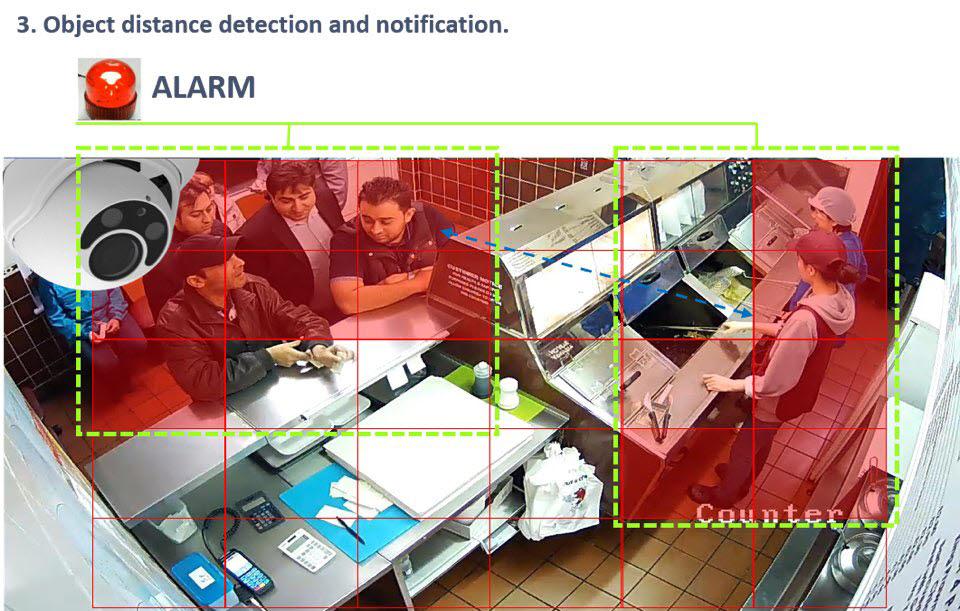 AI CCTV로 사람 간 거리를 측정해 2미터(m) 이내 근접거리일 경우 경고음을 준다. ITX 제공