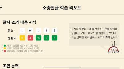 에이치투케이, '소중한글' 앱 개편…AI로 맞춤형 교과 제공