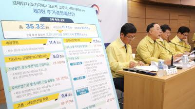 홍남기 부총리, 3차 추경 총규모 '35조 3000억원'
