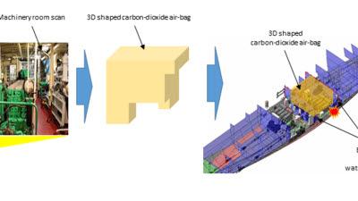 KRISO, '선박용 부력보조시스템' 5개 기업에 무상 기술이전
