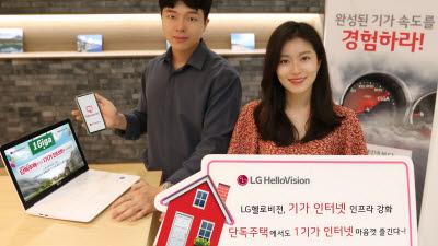 LG헬로비전, 단독주택에도 1Gbps급 기가인터넷 제공