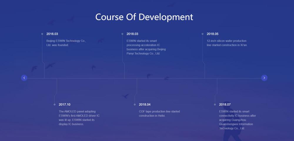 ES윈 주요 사업 연혁(자료: 홈페이지 캡쳐)