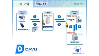 고객만족-휴먼토크/문서보안 통합뷰어 솔루션/다뷰