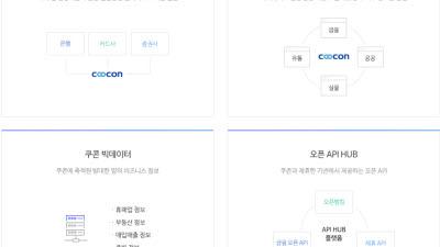고객만족-쿠콘/API 플랫폼/쿠콘닷넷