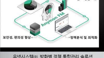 [2020 상반기 인기상품]고객만족-유넷시스템/방화벽 정책 통합관리 솔루션/애니몬FM