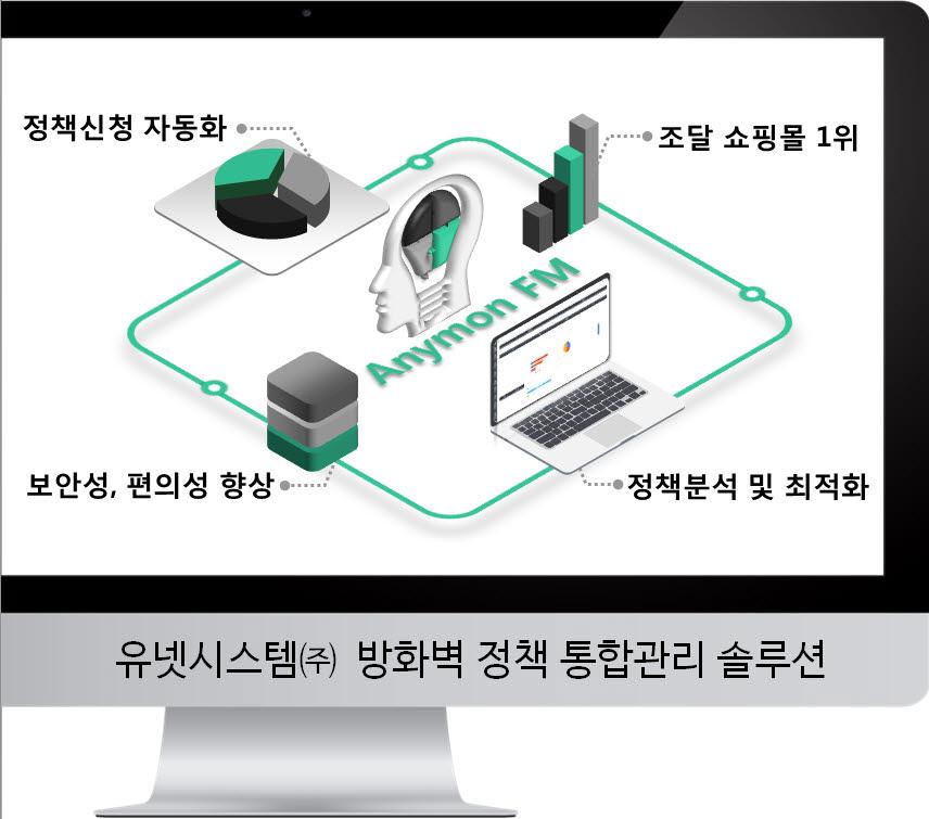 유넷시스템의 애니몬에프엠(AnymonFM) 구성화면