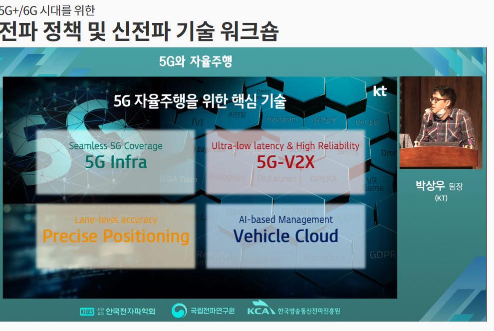 박상우 KT 팀장이 V2X 전략을 설명했다.