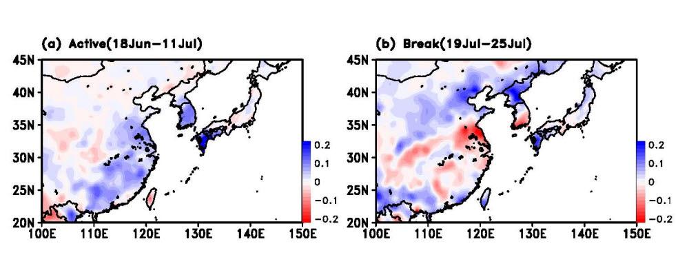 1979년부터 2017년까지 동아시아 지역 장마기간(6월 18일-7월 11일)과 건조기간(7월 19일-7월 25일) 강수량의 변화추세.