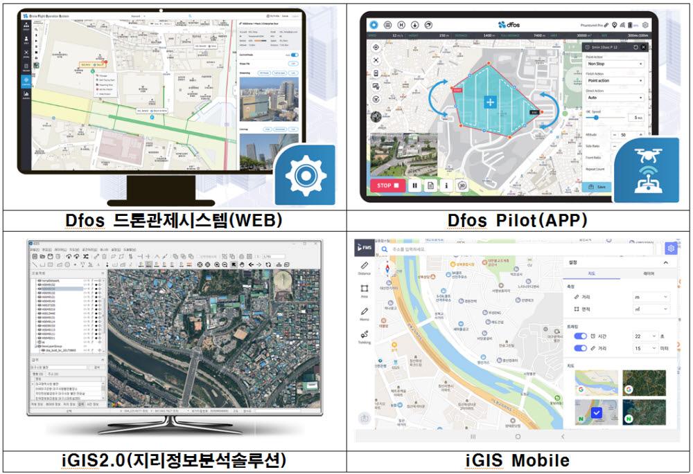 드론관제시스템 Dfos 관제 화면