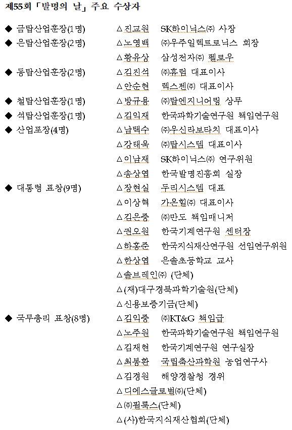 롤러블 TV 만든 김인주 LGD 팀장 '올해의 발명왕' 영예