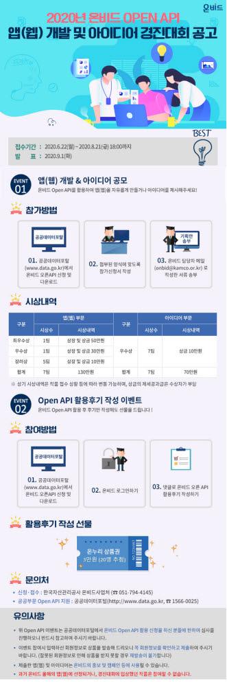 캠코, 온비드 공매정보 활용 비즈니스 모델 공모