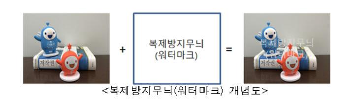 한국영화 불법복제 '워터마크'로 잡는다···올해 50편 적용 후 확대