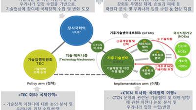 [출연연 들여다보기]<10> 녹색기술센터 정책연구부