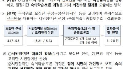 재검토위, 사용후핵연료 중장기 정책 1차 종합토론회 개최