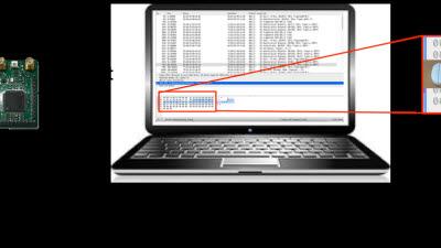 {htmlspecialchars(KAIST, IoT 무전원 인터넷 연결기술 개발…전력·비용 절감)}