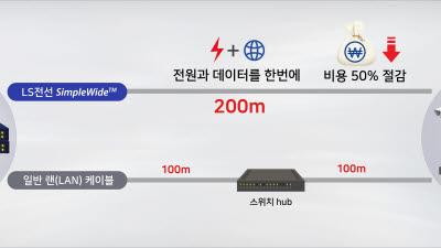 LS전선, 200m까지 전력·데이터 전송하는 랜 케이블 개발